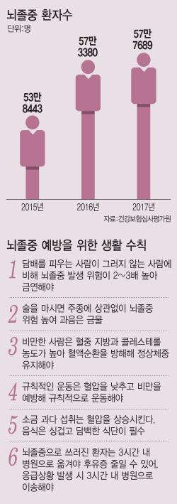 """'동상이몽2' 신영수 농구 시투 """"한고은 남편이라 행복"""""""