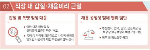 [2019 업무보고] '제2의 양진호 사태'막는다…특별근로감독 강화