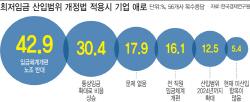 """한혜진, 연인 사이 민감한 돈 문제에 """"이웃보다 못해"""""""
