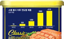 韓 '31년 밥도둑' 이게 전투식량이었다고?