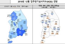 """이달 입주물량 수도권 50% 집중…""""입주리스크 관리 필요"""""""