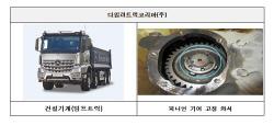 '품질 논란' 집단소송·리콜 느는 수입상용차…AS도 엇박자...