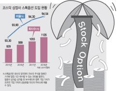 """""""샐러리맨에서 백만장자로""""…다시 관심받는 스톡옵션"""
