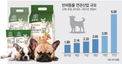 '치매예방 성분' '6년근 홍삼'…犬食도 프리미엄 시대