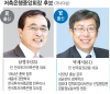 차기 저축은행중앙회장, 한이헌 후보 사퇴..남영우·박재식 2파전