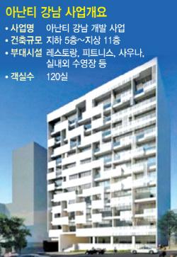 [마켓인]리딩증권, 아난티 강남 호텔 개발 사업에 FI로 참여