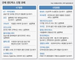 "KT '모바일 고지서', 현대차 '수소차 충전소'..""오래 기다렸다"""