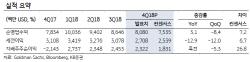 """美 증시 침체에도 골드만삭스 선방한 비결은?…역시 IB"""""""
