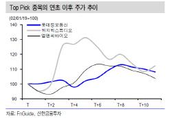 """혹독한 신고식 치른 새내기株…""""올해 실적 개선 기업 주목"""""""