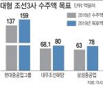 조선 빅3 '물 들어온다'…연초부터 '수주 랠리'