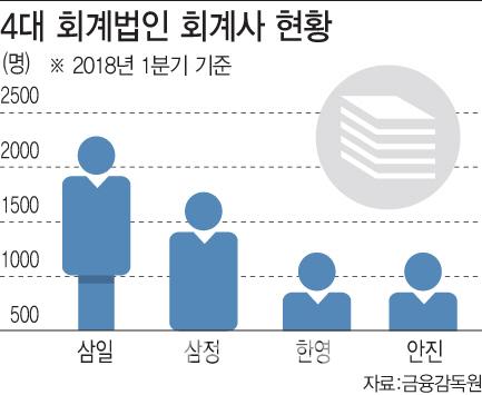 인력 유치전에 연봉 '껑충'…증원 논란까지