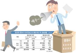 '뻥튀기' 증권사 보고서…'매도의견 높여라 vs 신중해야'