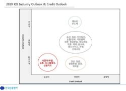 """[마켓인]한신평 """"자동차·유통·신용카드 등 전망 `흐림`"""""""