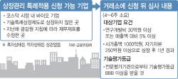 차바이오텍 관리종목 떼나…바이오株 특례적용 카드 '만지작'