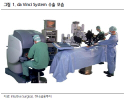[주목!e해외주식]글로벌 수술로봇 꽉 잡고 있는 `인튜이티브 서지컬`