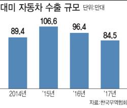 """美 """"수입차는 안보에 위협"""" 결론..韓 자동차 업계 '비상'"""