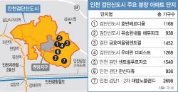 '트랩' 서영희 마저?…반전 거듭에 3.7% 자체 최고