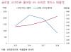 슈피겐코리아, 亞 본격 진출…이익률 개선 기대-키움