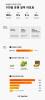 미술품 크라우드펀딩 '아트투게더' 100일만에 2억원 돌파