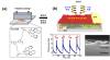 KIST, 빛으로 정보교환하는 미래형 반도체 소자 개발