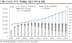 유료방송 3강 체제로 수익성 호전…현대HCN 수혜 기대-한국