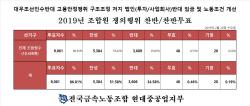 현대중공업 노조도 '파업 택했다'…쟁의행위 찬성 51.58%