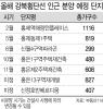 """""""새 전철역 들어온다"""" 강북권 벌써부터 개발 기대감 '솔솔'"""