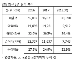 """'커피프렌즈' 박희연PD """"기부 액수 보다 취지에 의미""""(인터뷰)"""