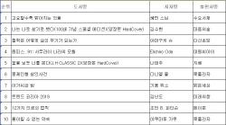 도올 김용옥의 현대사 '우린 너무 몰랐다' 인기 상승
