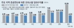 """박나래, 향초 화학제품안전법 위반…""""재발 방지 노력"""""""