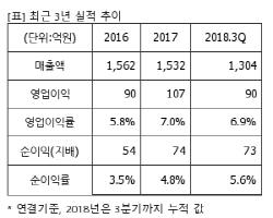 """[단독] 육혜승 """"아유미, 韓 활동 응원..슈가 재결합은 NO"""" (인터뷰)"""