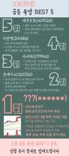 """""""이병헌, 깨질 만한 빌런 찾다 보니""""…화제의 '이병헌 광고'"""