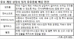 막오른 게임업계 '주총위크'…'넥슨인수·신사업' 등 주목