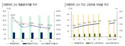 """한신평 """"장바구니 대신한 클릭…작년 대형마트3사 매출 1.3%↓"""""""