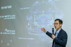 서정식 현대차 ICT본부장 '신형 G80, 최첨단 커넥티드카'