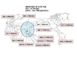 증권사 해외법인 작년 1300억대 순이익…동남아 '호조'