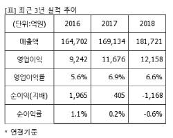 """카카오 측 """"박지윤♥조수용, 3월 비공개 결혼"""""""