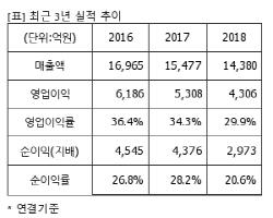 """박성광 """"영화감독 데뷔작 '욕', 독일과 판권 계약""""..수익 공개"""