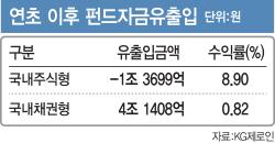 공효진, 화보 공개 '우아한 매력'