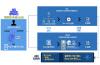 SGA솔루션즈, 블록체인 기반 AI 플랫폼 개발사업 수주