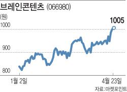 '밀가루 화장품'도 취향저격…브레인콘텐츠, 자회사 덕 '톡톡'