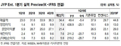 JYP, 트와이스 日돔투어 성공적..1분기 실적 전망치 웃돌것-NH