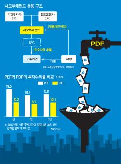 PDF '벤처 마중물' 기대하려면…정책자금 투입해 시장 키워야