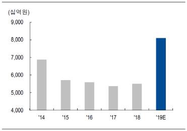 5G 인프라 투자 가속화…코스닥 주도주로 떠오른 통신장비株