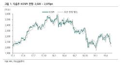 [주간증시전망]여전히 불안한 미·중 무역분쟁…관망세 지속