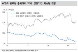 """""""코스피 약세, 펀더멘털 취약에 대외 변수 민감 반응 때문"""""""