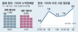 """""""언제든 관세폭탄 가능…안심할 단계 아냐"""" 한숨 돌린 국내 車업계"""