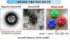 경상대-농기평, 곰장어 활용 조류인플루엔자 예방 특이항체 개발