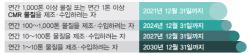 현빈X손예진, 박지은 작가 tvN '사랑의 불시착' 확정(공식)