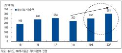 [주목!e스몰캡]쏠리드, 5G 투자 확대로 중계기 호황